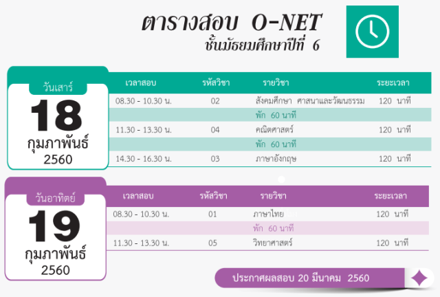 table_o-net_m6_59